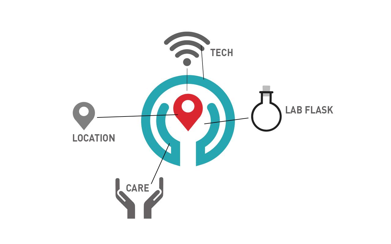 Story behind logo of LabsAdvisor.com