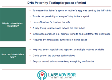 Paternity Test LabsAdvisor