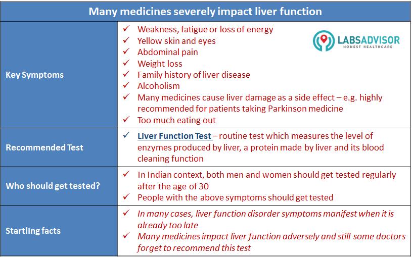 liver function test normal values pdf