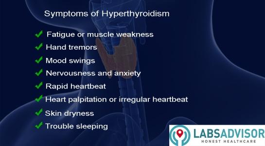 Hyperthyroidism_in_India_LabsAdvisor.jpg