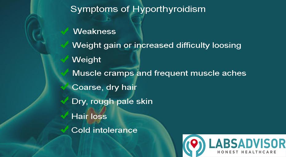 Hypothyroidism_in_India_LabsAdvisor.jpg